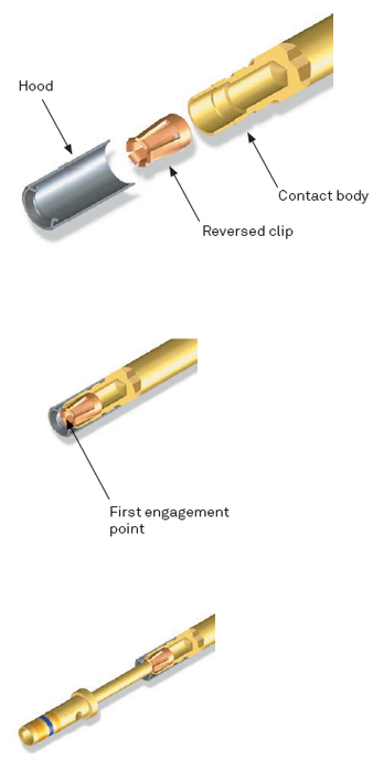 hooded contacts using the reversed clip patented technology